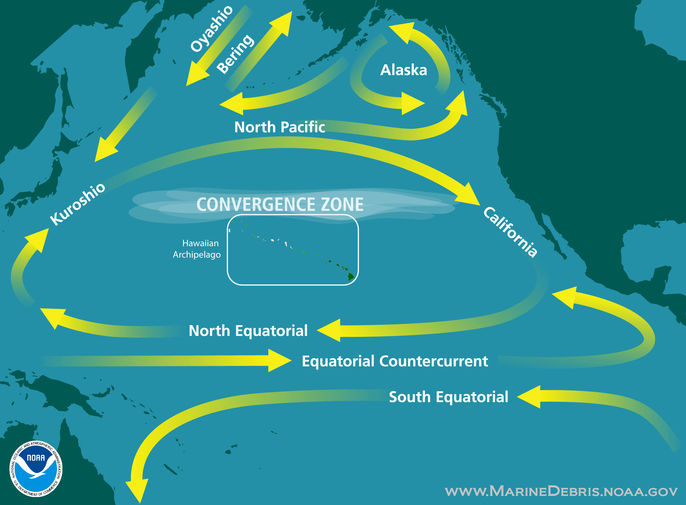 High Res Photo Pacific Ocean Currents