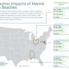 Economic Tourism Graphic