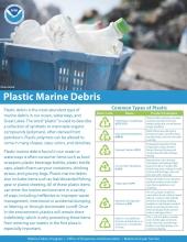 Plastic Marine Debris Facts