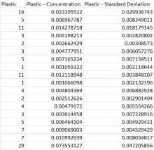 MDMAP Data Analysis Template   Standing Stock Survey  Data Analysis Template