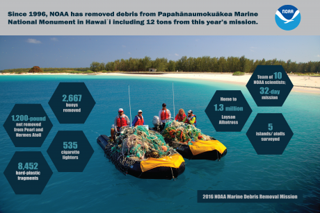 The 2016 marine debris removal mission yielded 12 tons of debris.