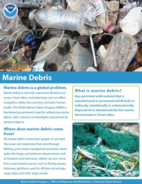 Marine Debris Fact Sheet.